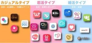 マッチングアプリの種類-1