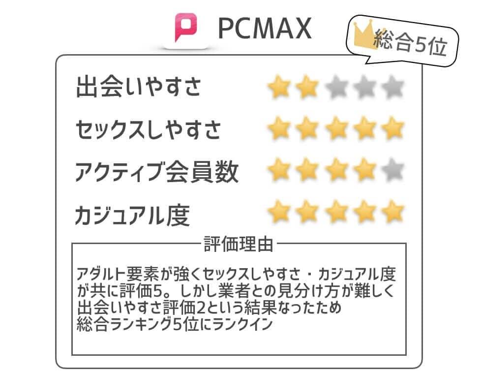 PCMAX セフレ作りやすさ 評価