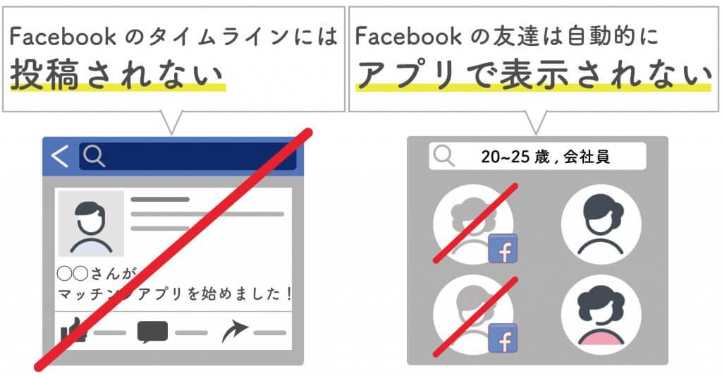 Facebookのメリット