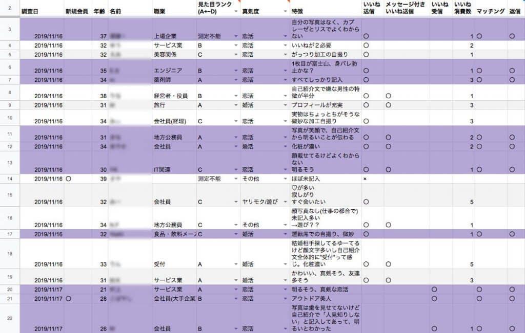 Omiai 検証結果記録シート