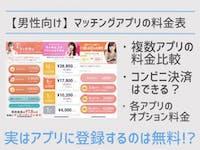 【男性向け】マッチングアプリの料金を一覧表で比較!コンビニ決済もできる?