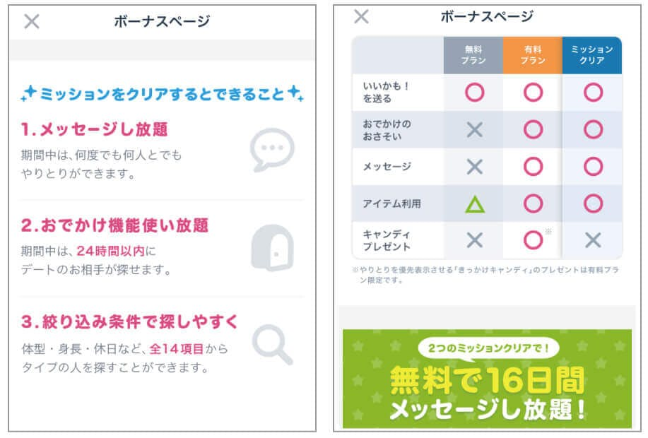 タップル誕生 ボーナスページ画面