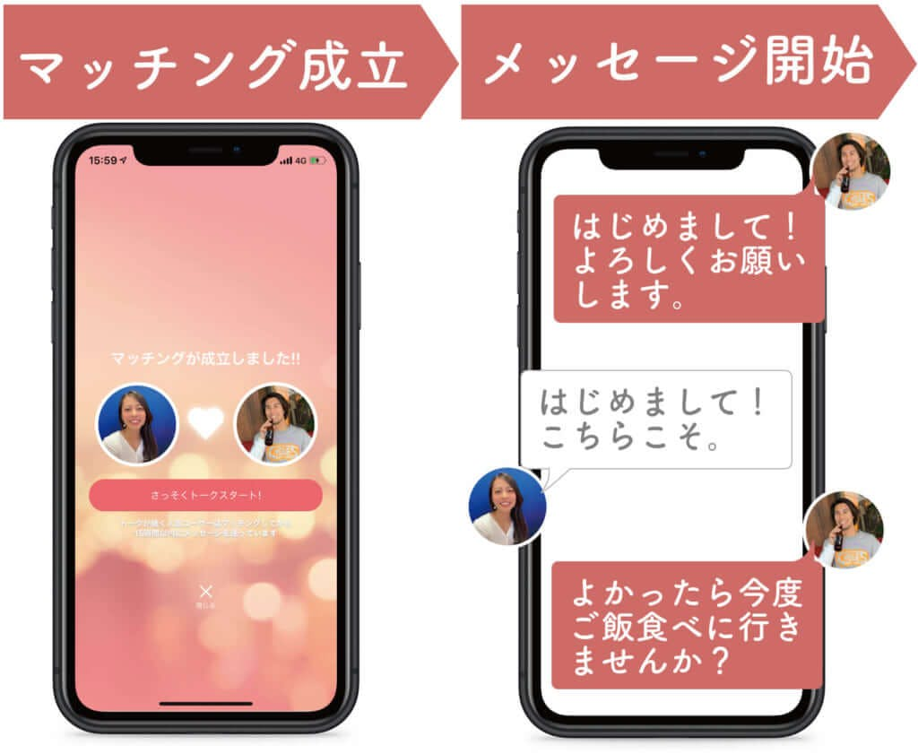 with マッチング後の流れイメージ図