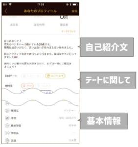 Dine プロフィールイメージ図