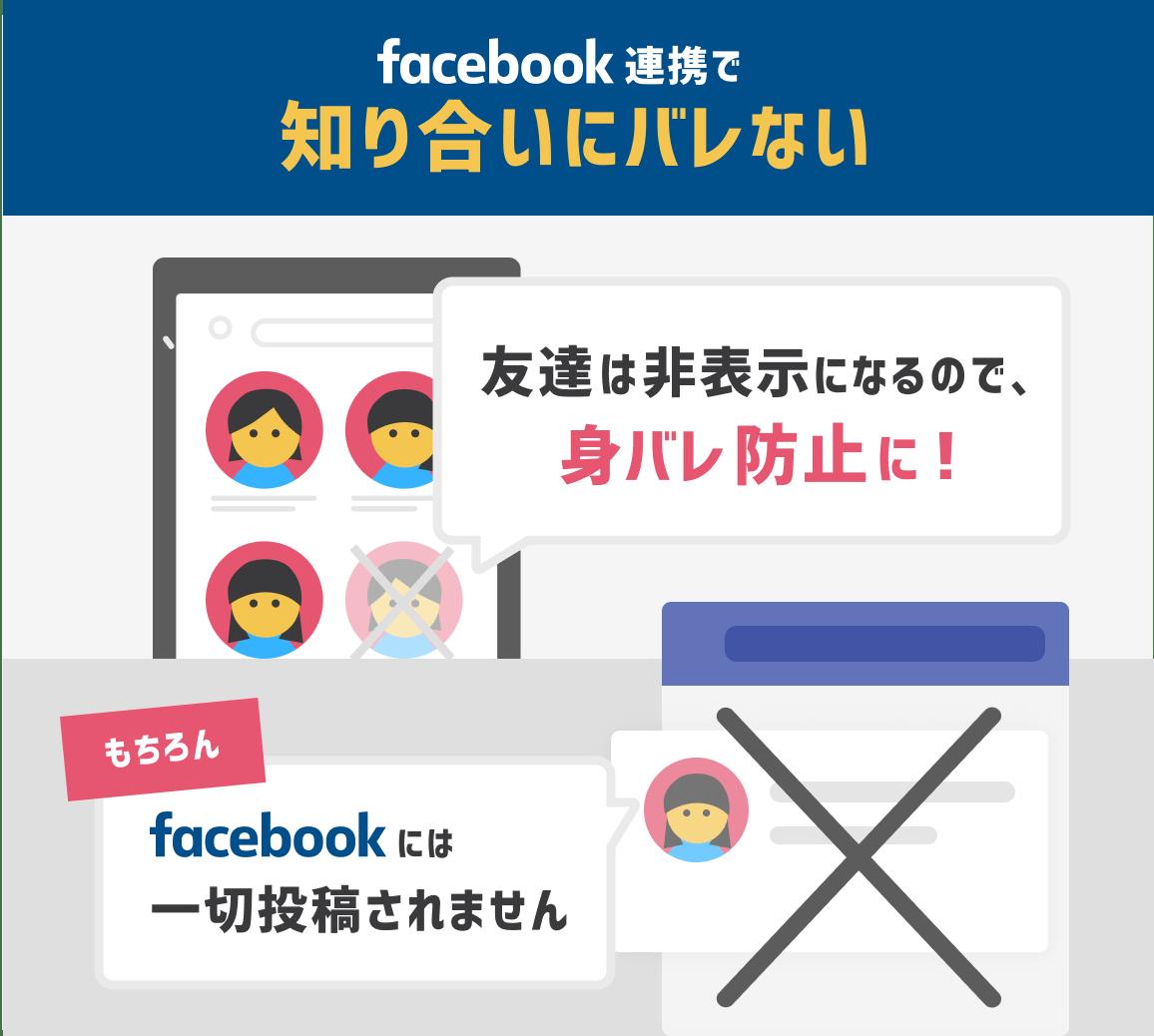 Facebook 身バレ防止